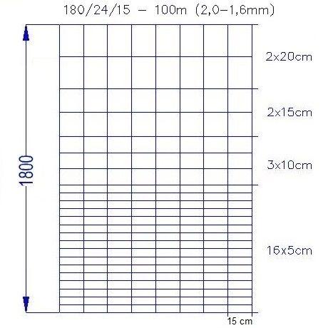 Wildlife Fence / Field Fence, 180/24/15-100m