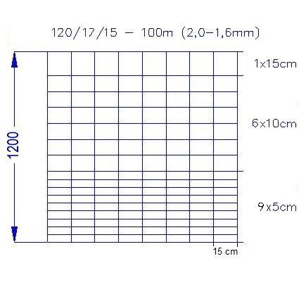Wildlife Fence / Field Fence, 120/17/15-100m