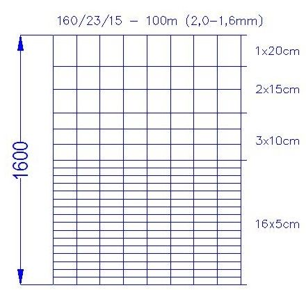 Wildlife Fence / Field Fence, 160/23/15-100m